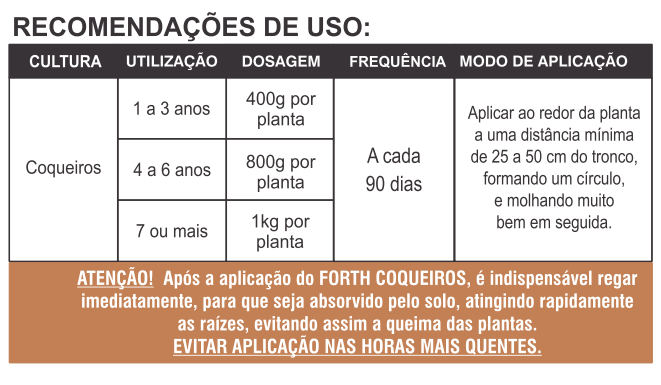 recomendacao uso fertilizante forth coqueiros