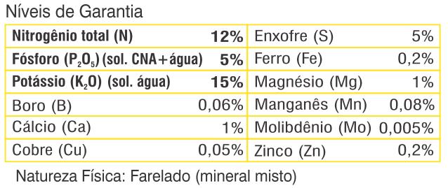 fertilizante farelado forth frutas formulacao