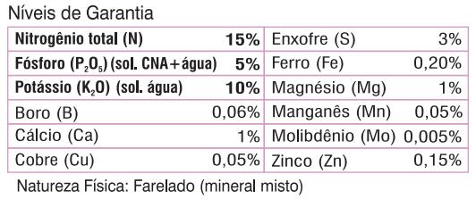fertilizante farelado forth hortalicas formulacao