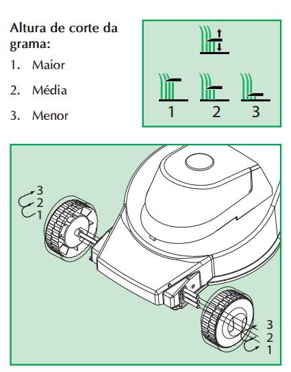 cortador grama eletrico altura grama