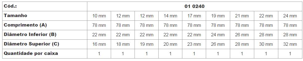 tabela jogo soquete