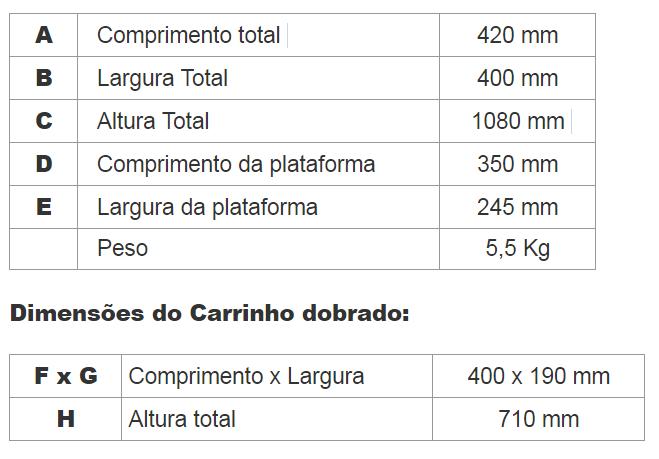 carrinho 90kg riosultools aluminio tabela