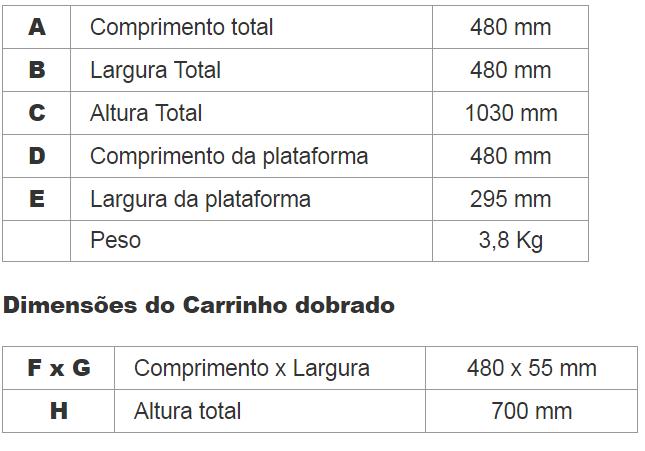 carrinho 70kg riosultools aluminio tabela