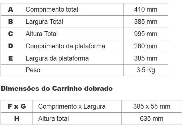 carrinho 55kg riosultools aluminio tabela