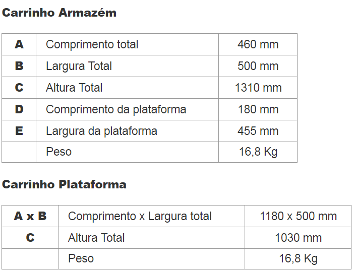 carrinho plataforma 350kg riosultools aluminio tabela png