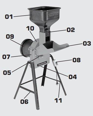 triturador eletrico trf25 2hp tramontina