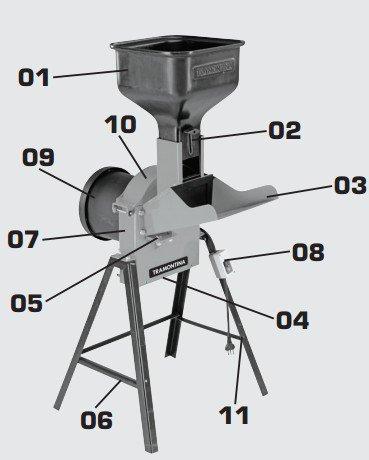 triturador eletrico tre25 sem saida lateral tramontina medidas