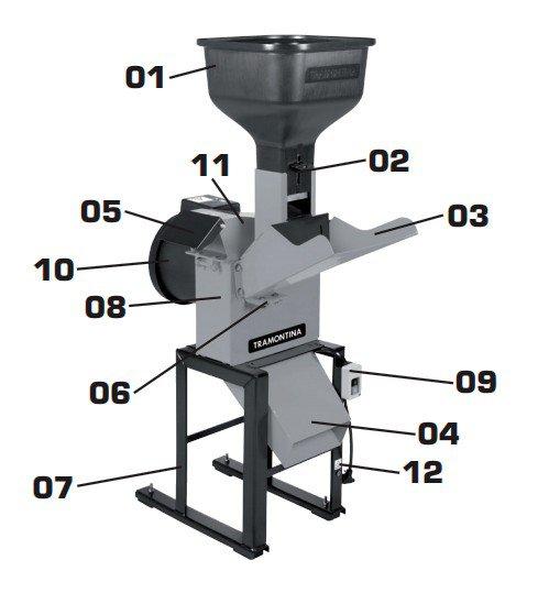 triturador eletrico tre40ma com saida latera tramontina medidas