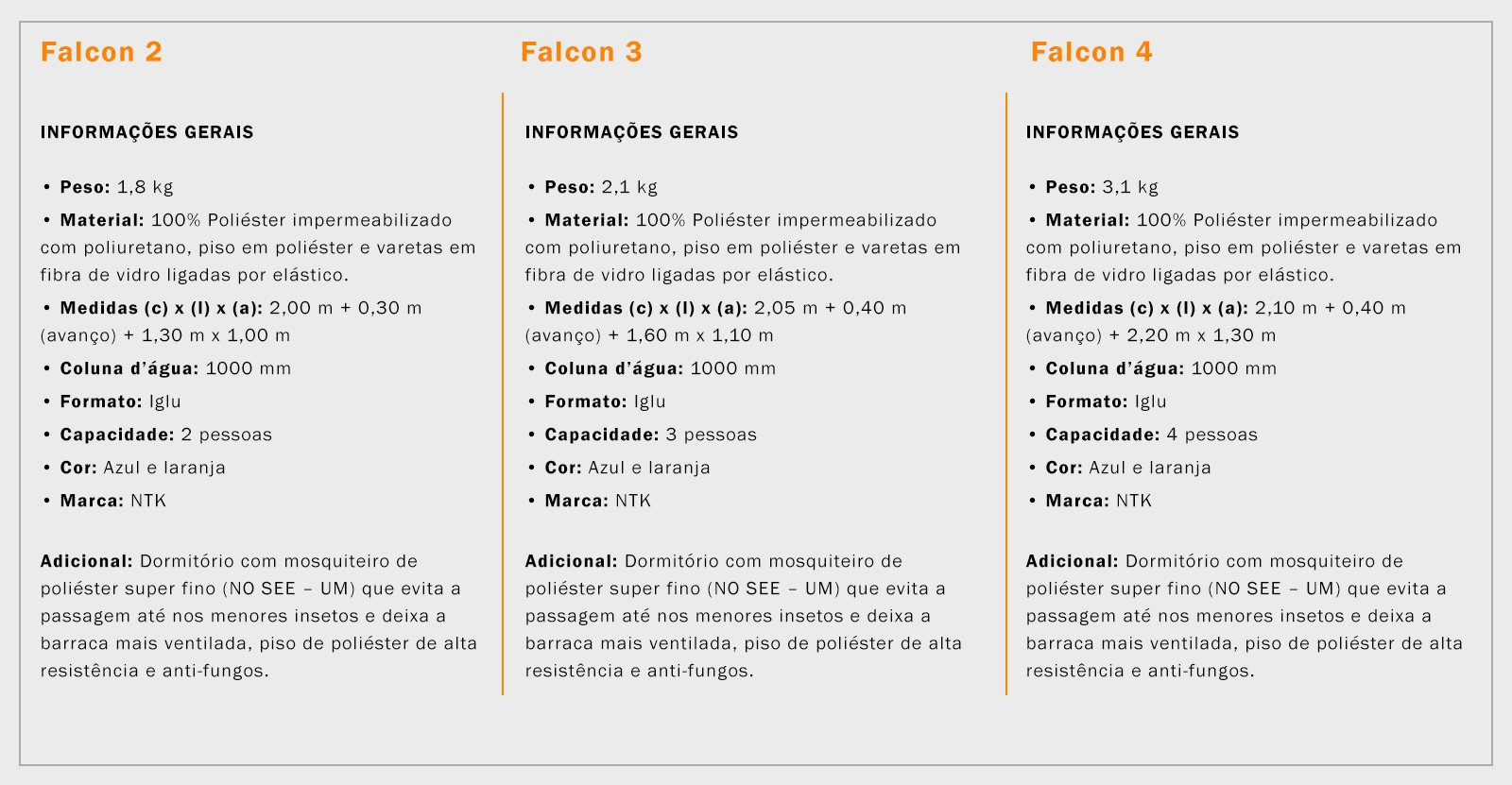 descricao falcon